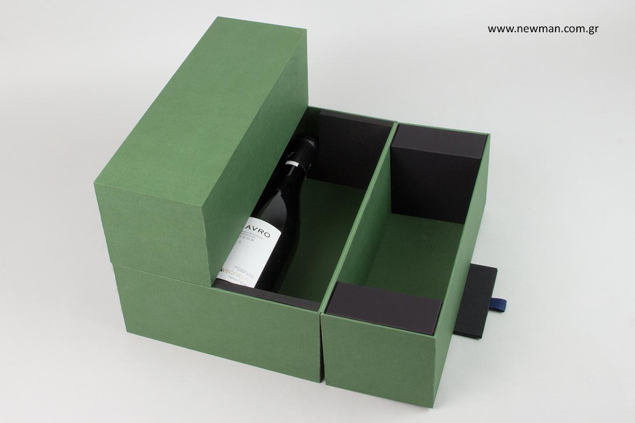 Σχεδιασμός συσκευασίας - Παραγωγή συσκευασίας
